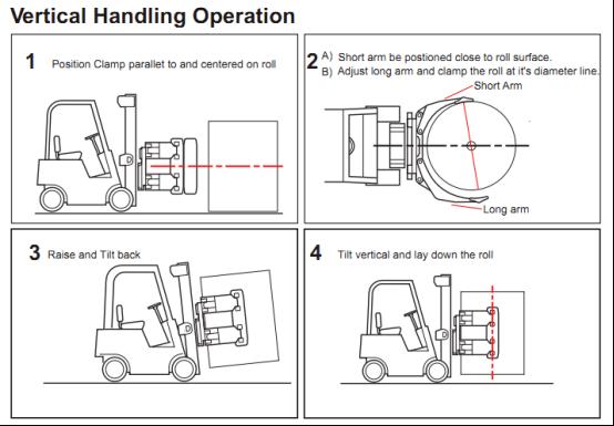 产品详情模板-paper roll clamp(3F2)5450.png