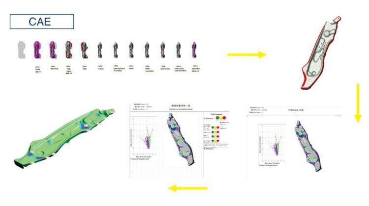 Design for sheet metal working tools